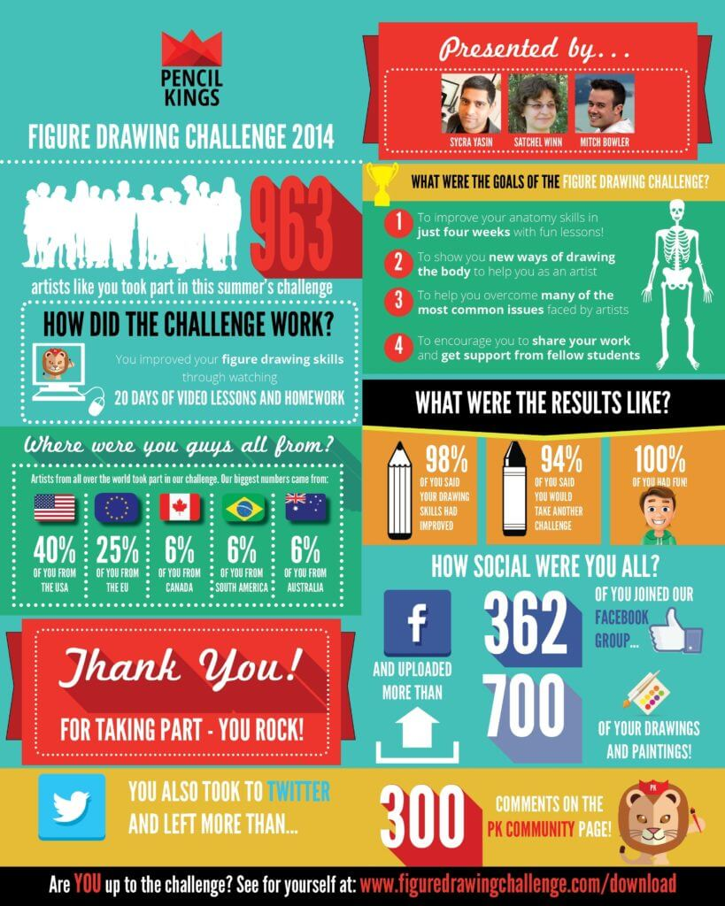 Thanks to the 963 Artists Who Took Part in This Summer's Pencil Kings Figure Drawing Challenge 2 PK FDC infographic 1200