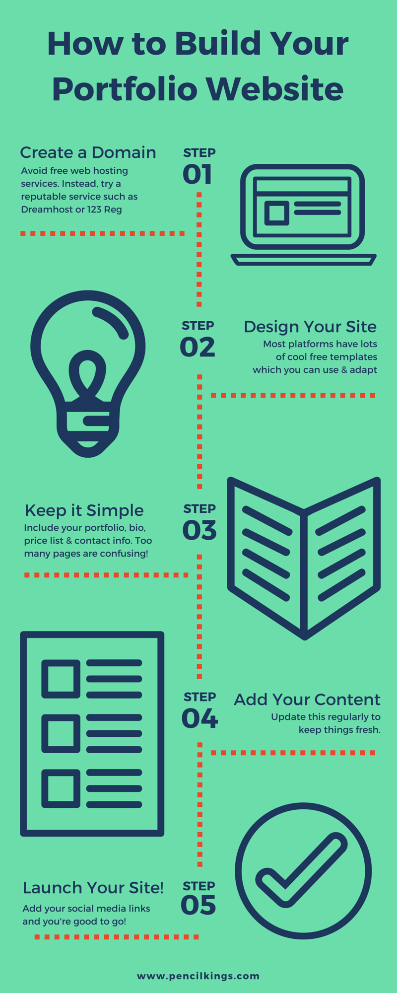 Build Your Art Portfolio Website infographic