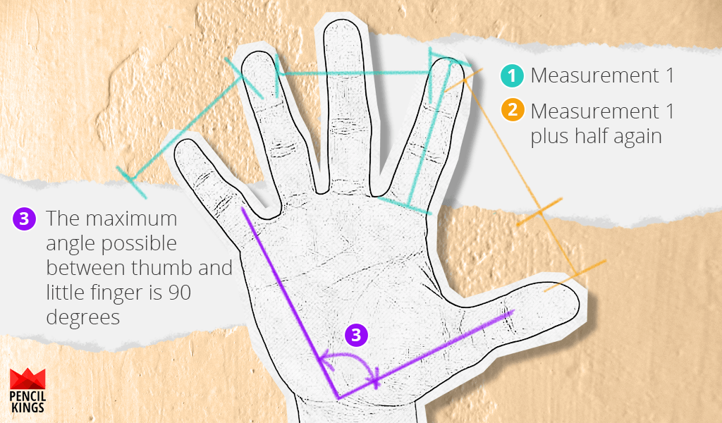 How to Draw Hands Without the Hassle 7 hand angles