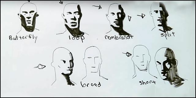 How to Shade the Face 2 how to shade the face
